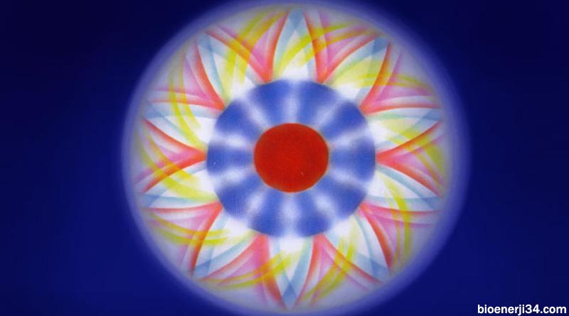 Solar Pleksus